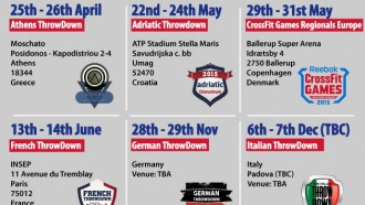CrossFit European Competitions 2015