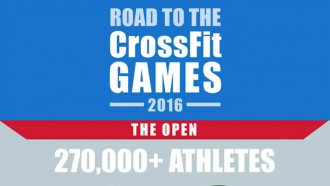 Road to the Crossfit Games 2016 Header